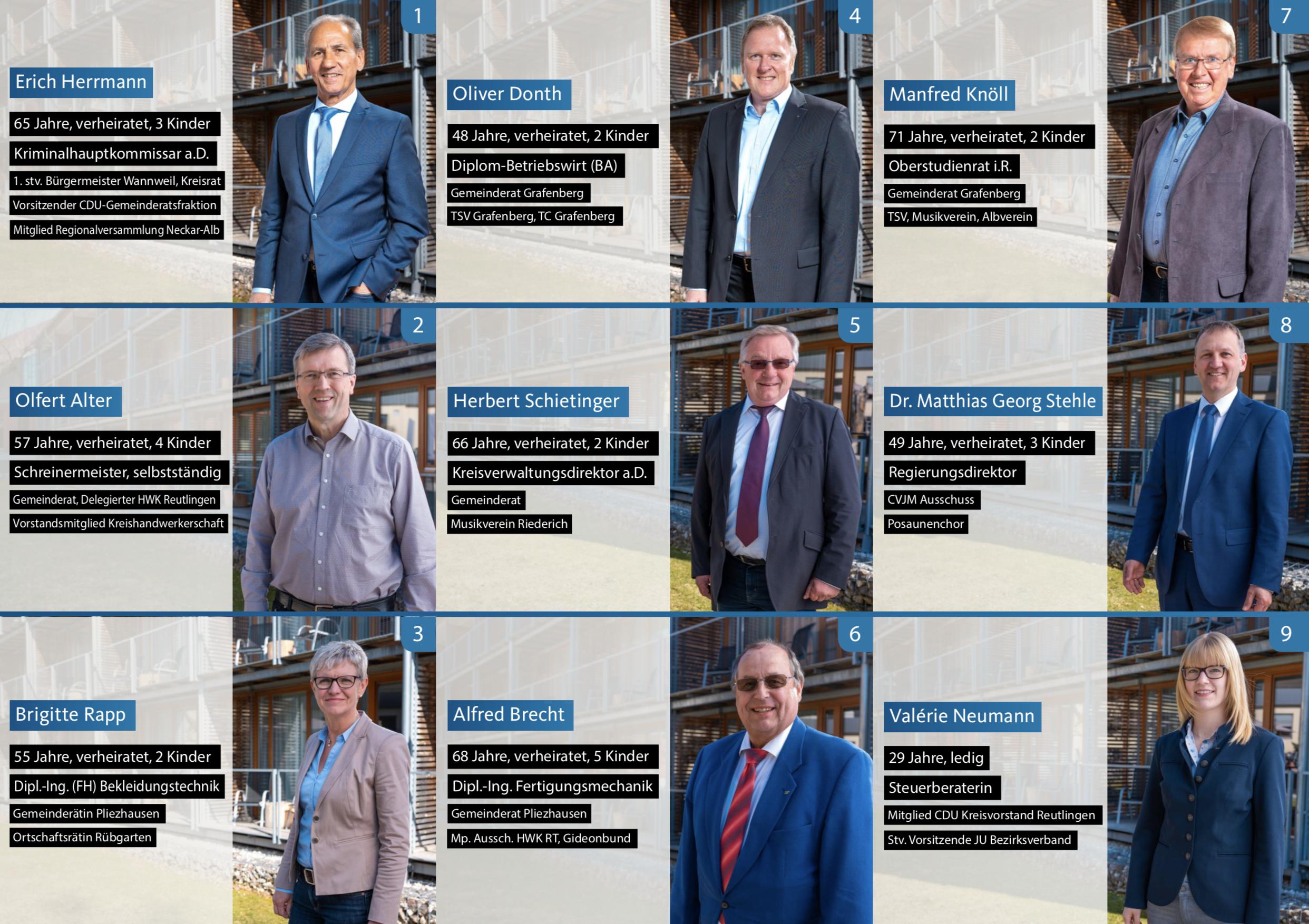 Kreistagswahl 2019 Flyer Rückseite